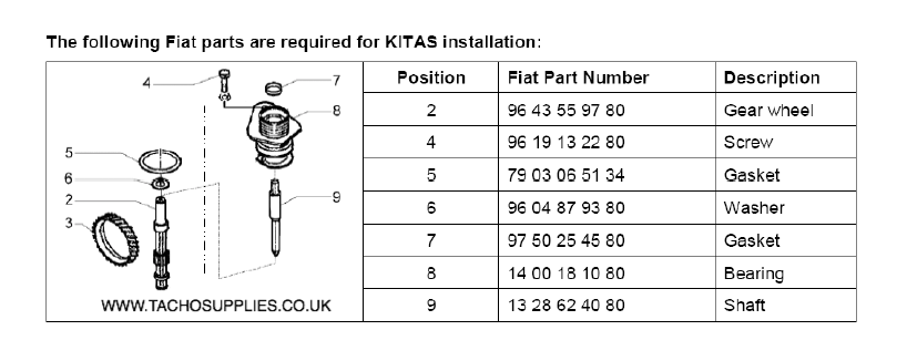 Peugeot Boxer Fiat Ducato Tachograph Fitting Instructions