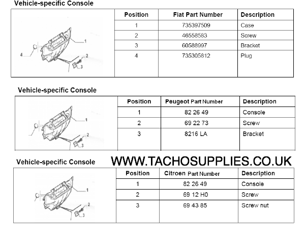 citroen relay tachograph fitting instructions manual rwd 2005 on rh vdotachograph co uk VDO Tachometer Wiring VDO Tach Wiring